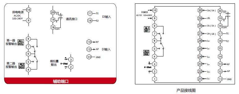 电流rms真有效值测量,适用于非线性负荷电路的准确测量; ●两路dido